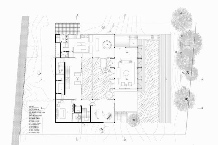 Arhitektuur ja projekteerimine EP Majaprojekt meist
